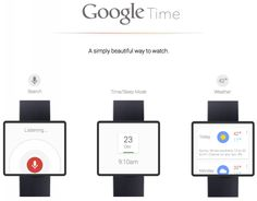 Google Time Concept Shows How A Real Smart Watch From Google May Look Like - Adrian Maciburko has now created a design concept of what a Google-branded smart watch may look like. He is calling it the 'Google Time.' [Click on Image Or Source on Top to See Full News]