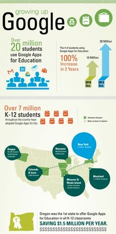 The growth of Google Apps for Education #GAFE #edtech #infographic