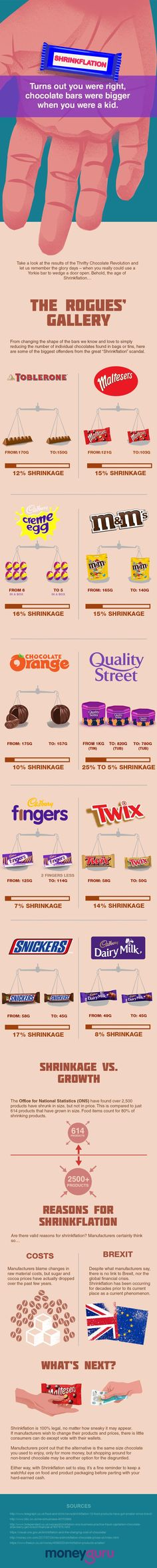 the highest calorie fast food items ranked infographic pinterest fast food items food items and food