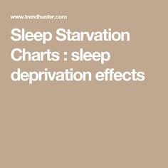 Sleep Starvation Charts : sleep deprivation effects