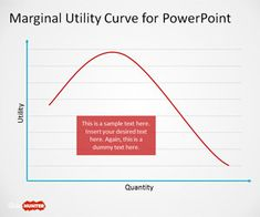 Marginal Utility Curve for PowerPoint is a presentation template containing a marginal curve slide design that you can copy and paste into your business