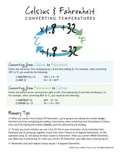 Celsius and Fahrenheit conversion charts with an easy-to-remember formula. Nursing School Notes, Math Conversions, Math Anchor Charts, Study Board, Pharmacy Technician, Curriculum Planning, Homeschool Math, Homeschooling, Nursing Tips