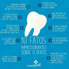 Diabetes, Gum Treatment, Dental Humor, Healthy Teeth, Oral Health, Chemistry, Medicine, Social Media, How To Plan
