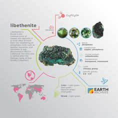 Libethenite was discovered in 1823 in Ľubietová, Slovakia and is named after the German name of that locality (Libethen). #science #nature #geology #minerals #rocks #infographic #earth #libethenite #slovakia #germany