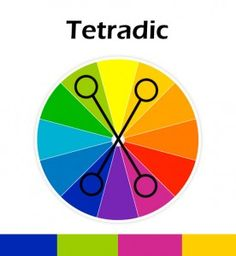 Tetradic. Tetradic color scheme is very difficult to pull off. It is composed of two complementary colors, thus it can be a bit noisy when overly done. The best way to harmonize this is to pick a dominant color and let the others be subdued. Nonetheless, it offers more color variety for your outfit.