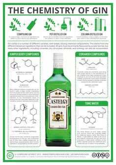 What is Gin? Gin is a spirit which derives its predominant flavor from juniper berries. Check out this infographic to learn the chemical make up of gin. Food Chemistry, Food Science, Organic Chemistry, Chemistry Class, Wine And Liquor, Wine And Beer, Gin Poster, Best Gin And Tonic, The Distillers