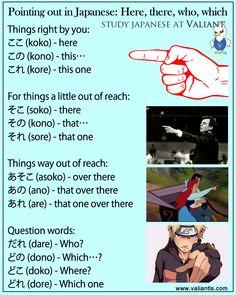 Basic Japanese Words, Japanese Phrases, Study Japanese, Japanese Kanji, Japanese Culture, Learning Japanese, Learning Italian, Language Study, Language School