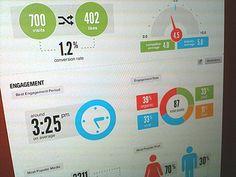 Nektar Facebook Insights Design by Justin Roberts via Dribbble