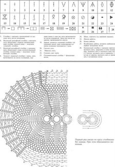 Photo from album on Yandex. Crochet Doilies, Views Album, Yandex Disk, Handmade, Table, Ideas, Home, Table Runners, Centerpieces