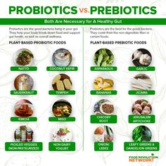 What are probiotics and prebiotics? Discover everything you need to know for a healthy gut, including the best probiotic foods and best prebiotics foods. Nutrition Tips, Health And Nutrition, Health Tips, Foods For Gut Health, Gut Healing Foods, Health Memes, Healing The Gut, Mental Health, Health Products