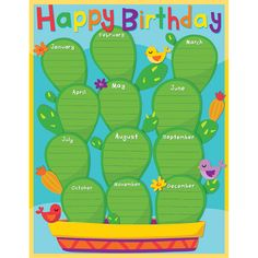 A Sharp Bundle Birthday Chart cactus classroom decor classroom action Cactus Classroom A Sharp Bunch Theme by Eureka School Kindergarten Classroom Decor, Classroom Decor Themes, 2nd Grade Classroom, New Classroom, Classroom Setting, Classroom Activities, Classroom Rules, Classroom Ideas, Birthday Chart Classroom