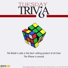 Did you know this? #trivia