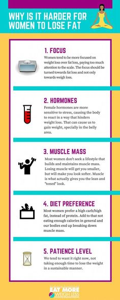 608 Fascinating Essential Diet Tips images in 2019
