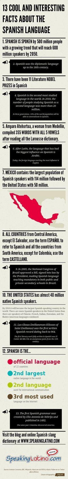 Educational infographic : Educational infographic : Facts About Spanish Language Infographic espanishlesso
