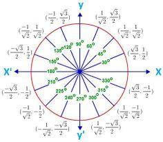 wheel arcs
