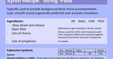 Visit my Soundcloud page for a comparison of ' String' Pad sounds made using Sine, then Square, then Sawtooth, then Rectangular wavefo. Ableton Live, Posts, Blog, Messages, Blogging