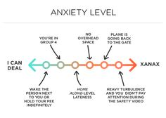 Anxiety Level ;)