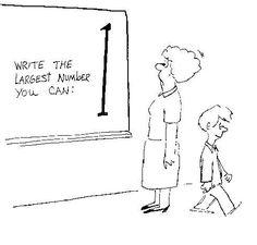 Homeschooling having a homeschool mathematics programs may resolve the actual…