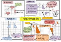 Transformations Revision Poster MATHEMATIC HISTORY Mathematics is one of many oldest sciences in human history. Math Tutor, Math Teacher, Math Classroom, Classroom Ideas, Math Worksheets, Math Resources, Transformations Math, Geometric Transformations, Gcse Maths Revision