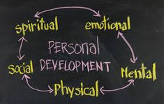 Image result for personal development