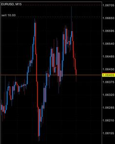 Free forex trading pack 6 daily tips