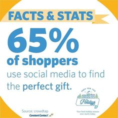 Shopping has changed. According to a study by crowdtap, 65% of shoppers use social media to find their holiday gifts. If your business isn't using social media to promote yourself and your products, you're missing out on major revenue.