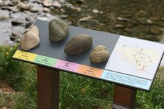 Heather: The role of objects, and their interpretation, in demonstrating phenomena. By the side of a river, a selection of pebbles are presented showing the different types of rock carried by the current. The map showed whereabouts (upstream) the rocks (now smoothed into pebbles) originated. The fact that the pebbles are right next to the river, and that people could pick up a pebble and compare it to the display, makes this piece of science communication really effective.