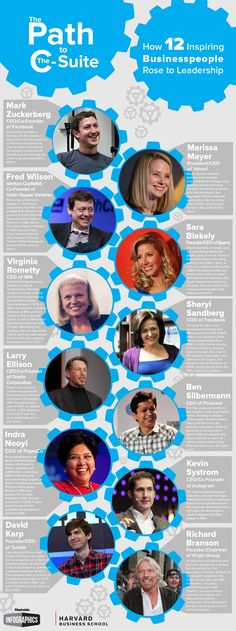 The Path To The C-Suite: How 12 Inspiring Businesspeople Rose To Leadership #infographic