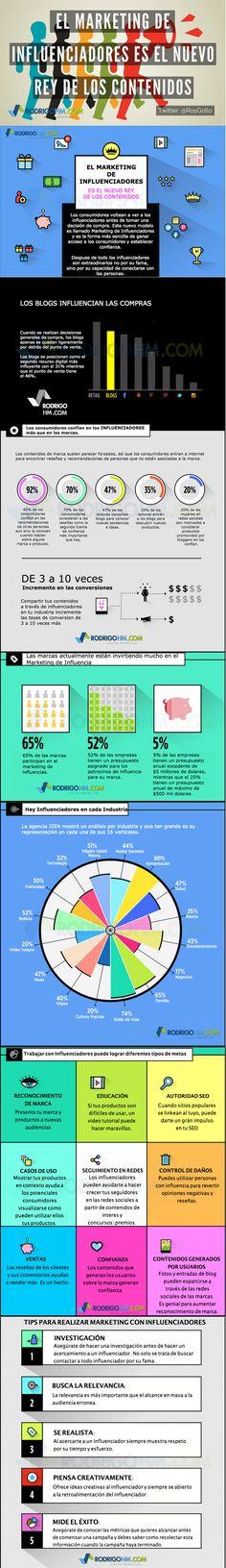 Marketing de Influencers: nuevo rey de los contenidos #infografia #infographic #marketing