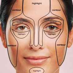 Tips for highlighting and contouring