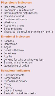 Assessing for Grieving -- Its nice to know i haven't gone crazy