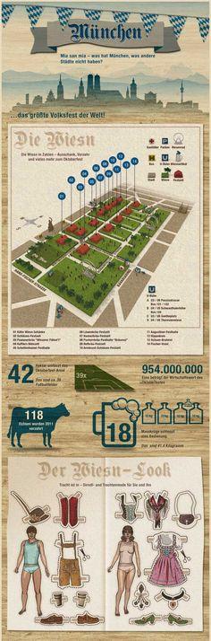 Infografik München - Was hat München, was andere Städte nicht haben? - gefunden und gepinnt von http://www.hausmann-immobilien-beratung.de/