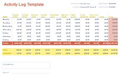 Travel Log Template  Templates    Template And Logs