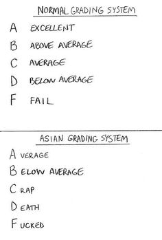 Pretty sure that this grading system must be genetically ingrained in all Asians.