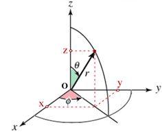 Esempio di sistema in coordinate polari
