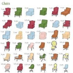 Upholstered Chair Yardage
