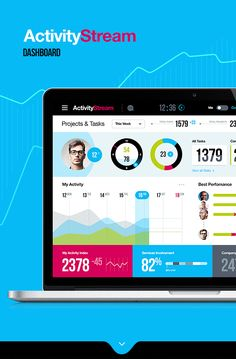Activity Stream is an IOS dashboard concept in which data is aggregated from a variety of online services and displayed in a single beautiful interface. App Ui, Ui Ux, Dashboards, Work Inspiration, Ui Design, Behance, Activities, Infographics, Resume