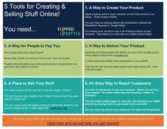 How to Make Money Online by Selling Digital Product