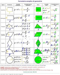 Today you can define mental math in various different ways. Some would say, memorizing times table and remembering the solutions can form the part of mental mathematics. Geometry Practice, Mathematics Geometry, Geometry Activities, Math Study Guide, Math Lab, Math Formulas, Math Tutor, Basic Math, Calculus