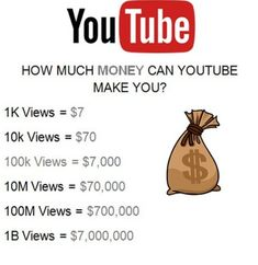 Youtube Channel Name Ideas, Start Youtube Channel, First Youtube Video Ideas, Youtube Hacks, To Youtube, Youtube Editing, Marketing Digital, Marketing Software, Marketing Ideas
