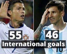 Lionel Messi strzelił do tej pory 46 goli dla Argentyny • Cristiano Ronaldo lepszy od Messiego w ilości strzelonych bramek • Zobacz >>