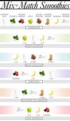 Mix + Match Smoothies