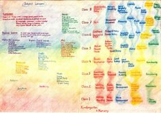 waldorf classroom colors - Google Search