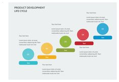 Product Development Life Cycle diagram shows the timeline of the product development. You can use this diagram for business and product related presentations. #ProductDevelopment #ProductLifeCycle #LifeCycleTemplate #Canvas #Template #LifeCycleDiagram #Creately Process Flow Diagram, Business Canvas, Block Diagram, Product Development, Life Cycles, Marketing Tools, Lorem Ipsum, Timeline, Cycling