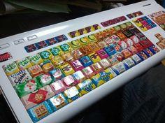 Chocolate pack keyboard