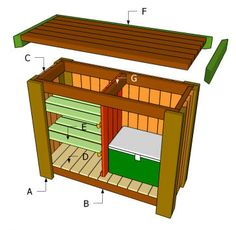 Very simple outdoor bar diagram - could even repurpose a potting table
