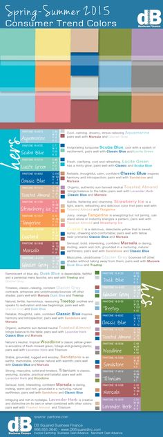 Pantone trend colors 2015 - infographic housewares, interior and others
