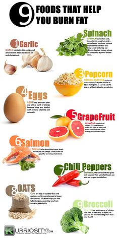9 Foods that will help you burn away that fat!