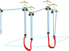 Picture of Threat the Rope in the Pulleys