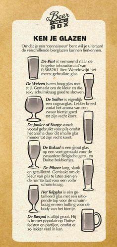Ken je speciaalbierglazen. Onze Beer helpt je op weg…